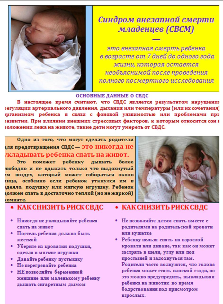Офтальмолог детская поликлиника 5 краснодар